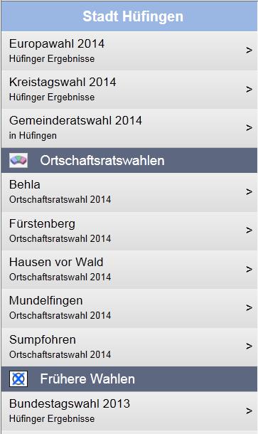 Wahl-Web-App